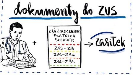 dokumenty ZUS