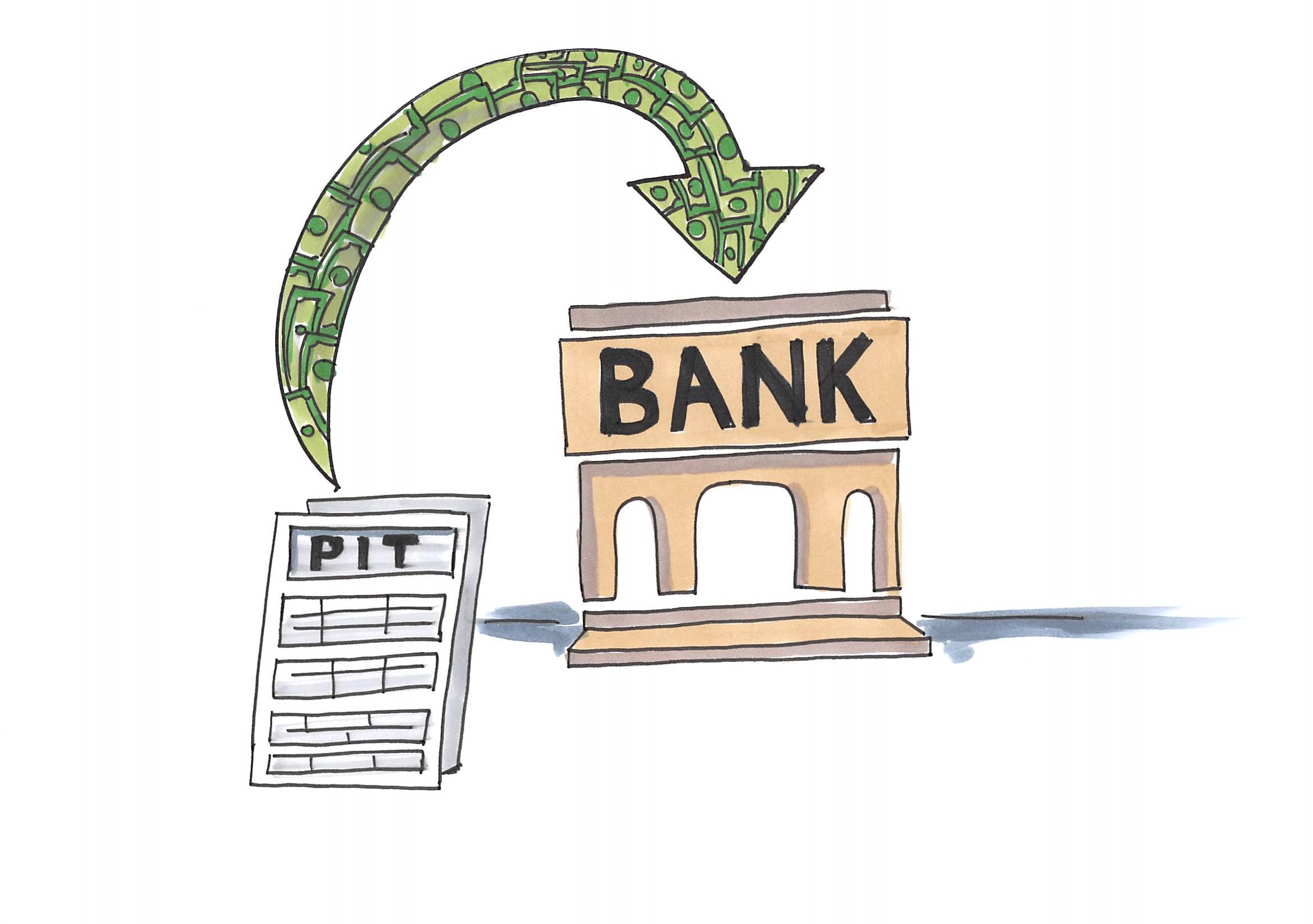 zwrot podatku na rachunek bankowy
