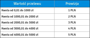 cennik_tabela